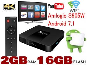 TANIX TX3 MINI | IPTV FOR ANDROID TV BOX